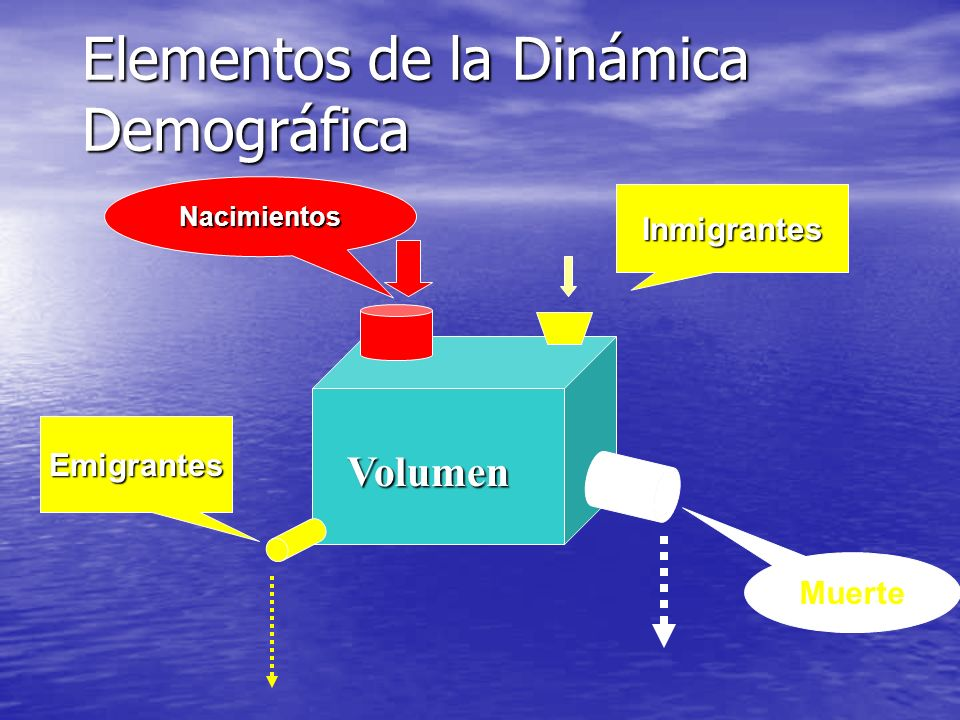Elementos de la Dinámica Demográfica