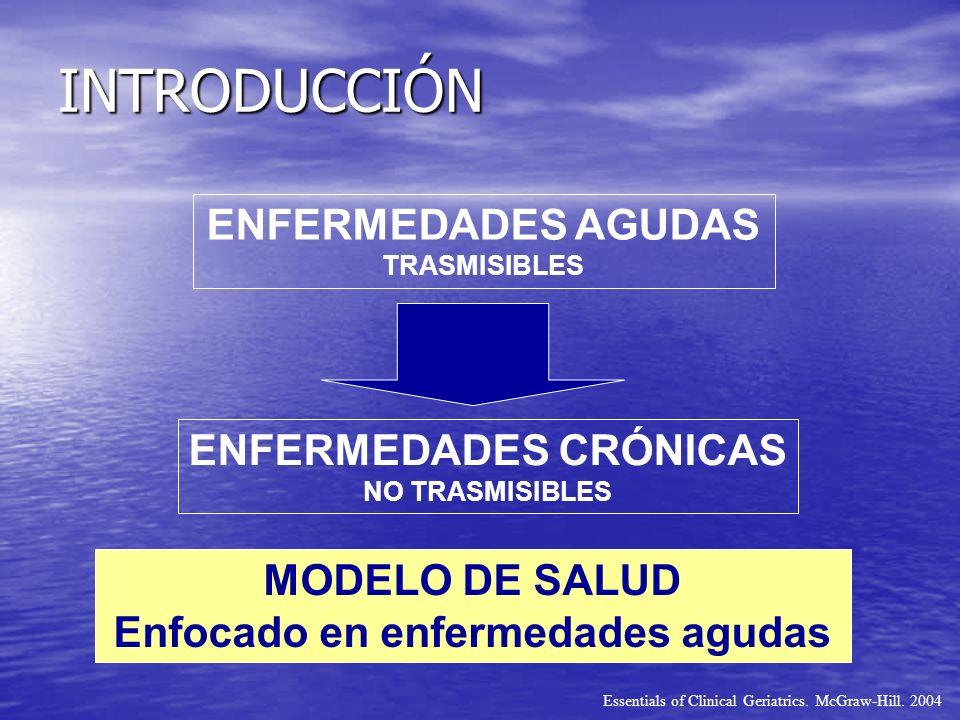 INTRODUCCIÓN ENFERMEDADES AGUDAS TRASMISIBLES