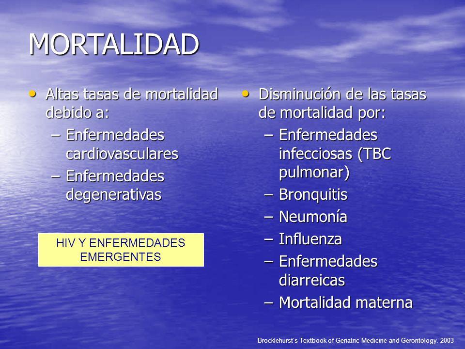 HIV Y ENFERMEDADES EMERGENTES