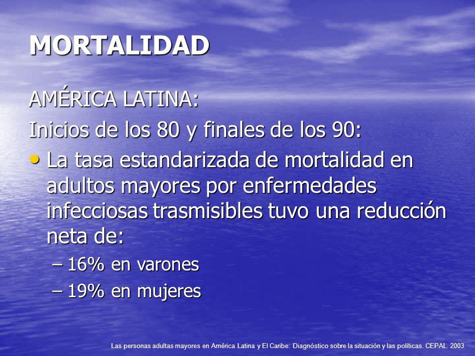 MORTALIDAD AMÉRICA LATINA: Inicios de los 80 y finales de los 90: