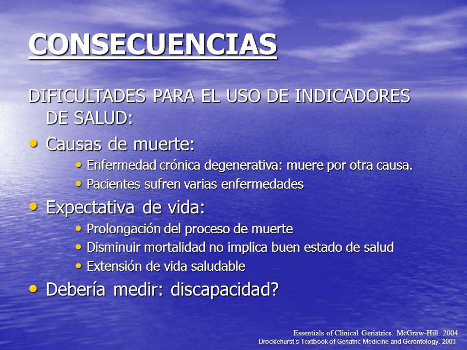 CONSECUENCIAS DIFICULTADES PARA EL USO DE INDICADORES DE SALUD: