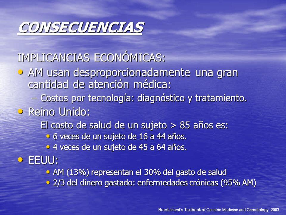 CONSECUENCIAS IMPLICANCIAS ECONÓMICAS: