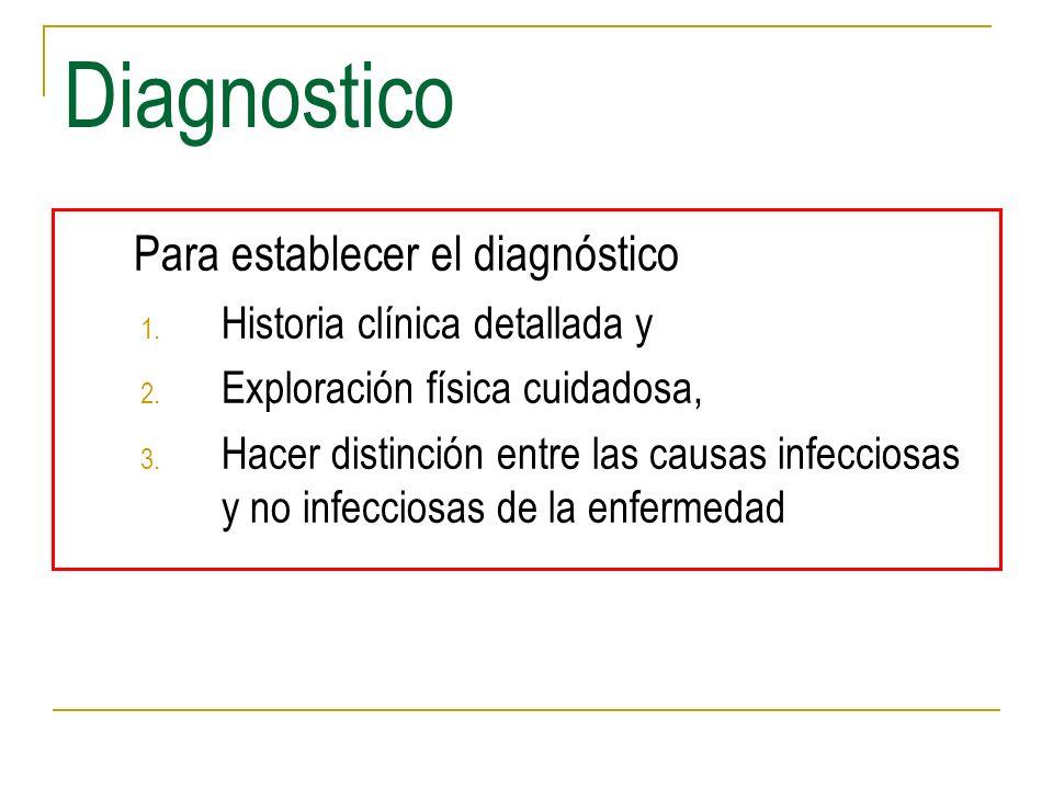 Diagnostico Historia clínica detallada y Exploración física cuidadosa,