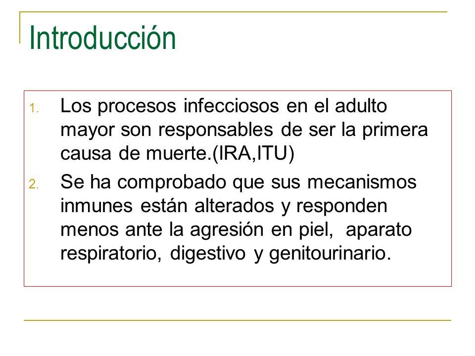 Introducción Los procesos infecciosos en el adulto mayor son responsables de ser la primera causa de muerte.(IRA,ITU)