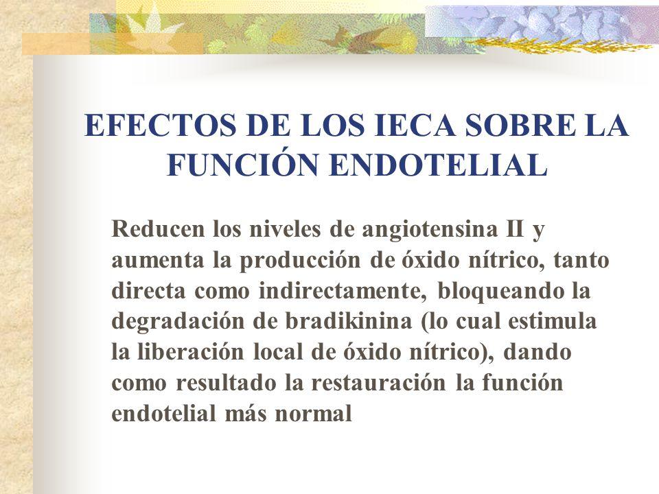 EFECTOS DE LOS IECA SOBRE LA FUNCIÓN ENDOTELIAL