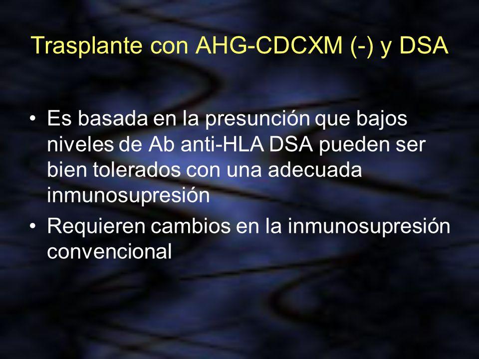 Trasplante con AHG-CDCXM (-) y DSA