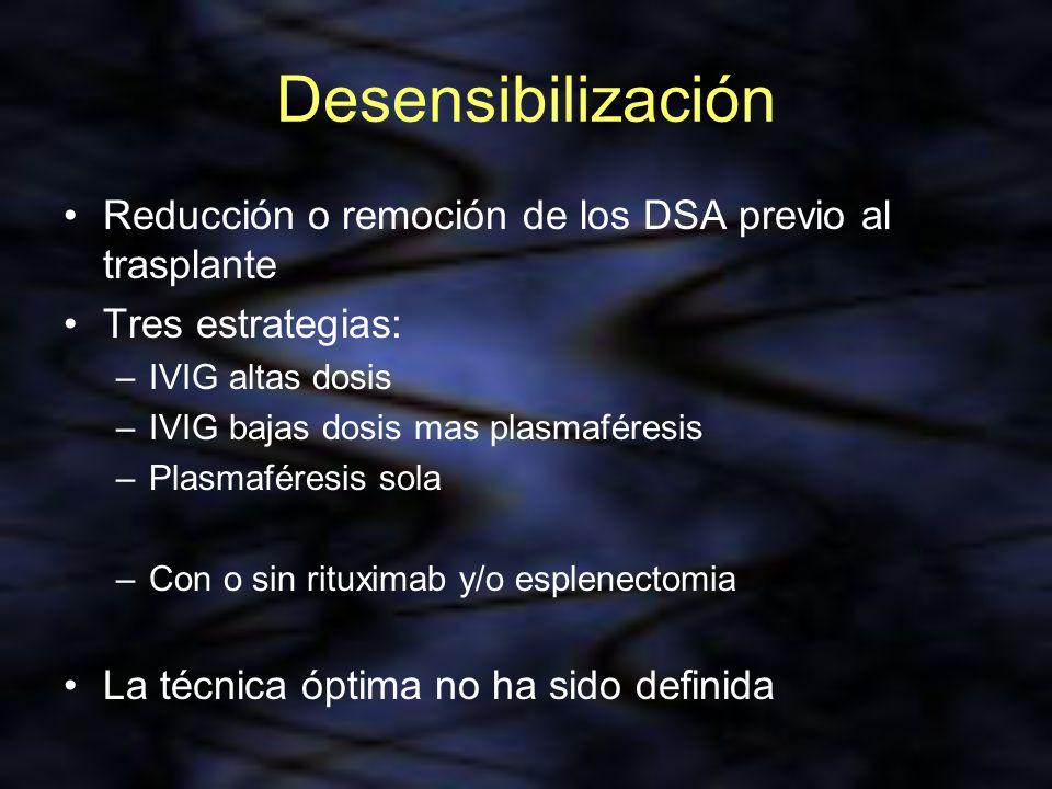 Desensibilización Reducción o remoción de los DSA previo al trasplante
