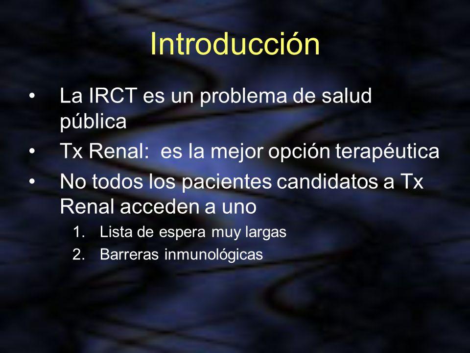 Introducción La IRCT es un problema de salud pública