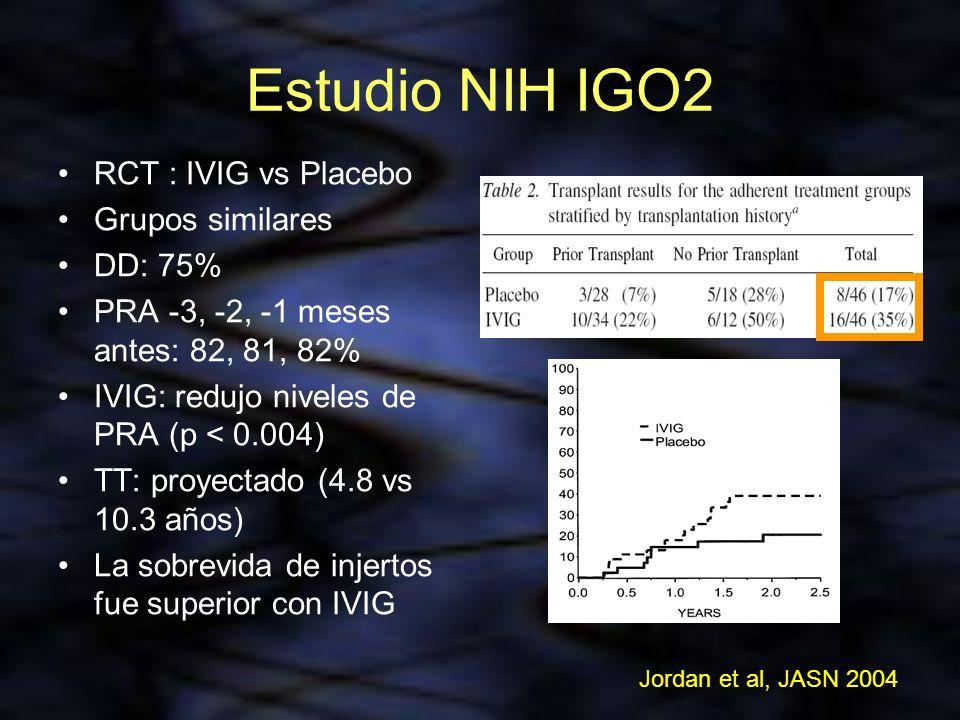 Estudio NIH IGO2 RCT : IVIG vs Placebo Grupos similares DD: 75%