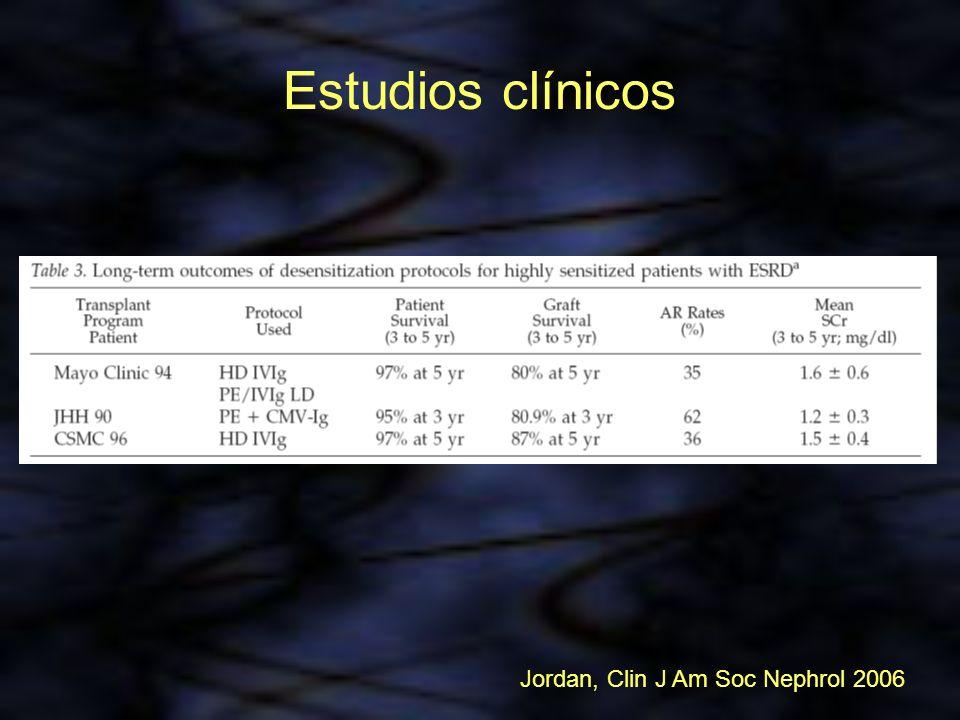 Estudios clínicos Jordan, Clin J Am Soc Nephrol 2006