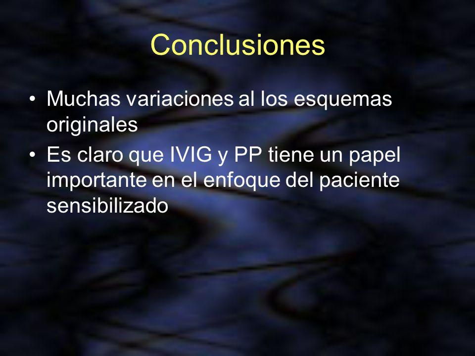 Conclusiones Muchas variaciones al los esquemas originales