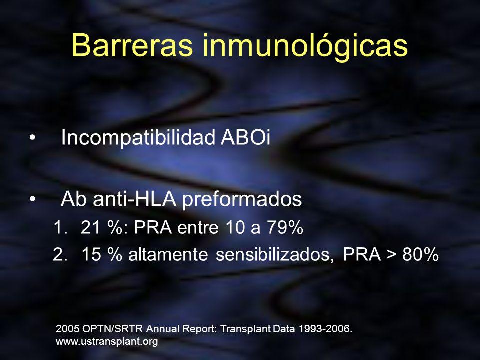 Barreras inmunológicas
