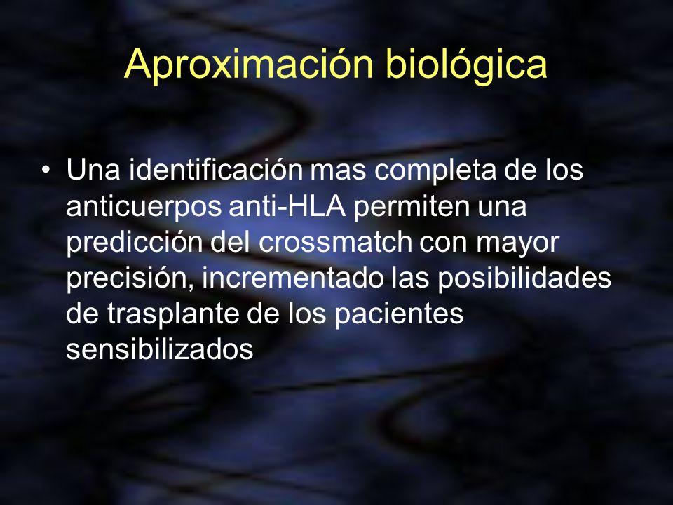Aproximación biológica