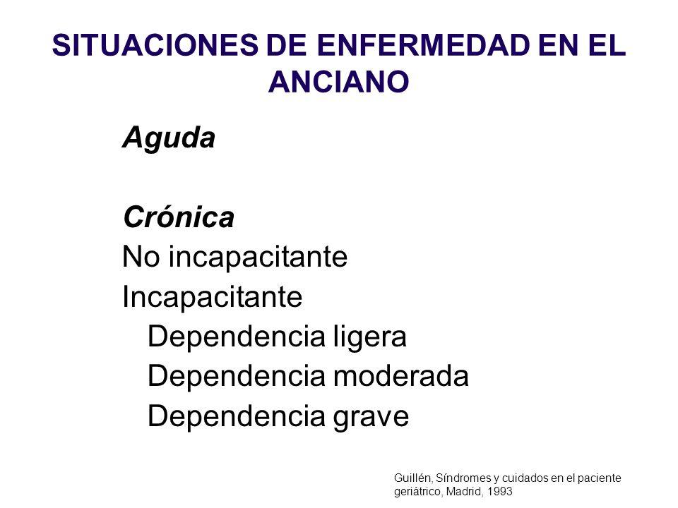 SITUACIONES DE ENFERMEDAD EN EL ANCIANO