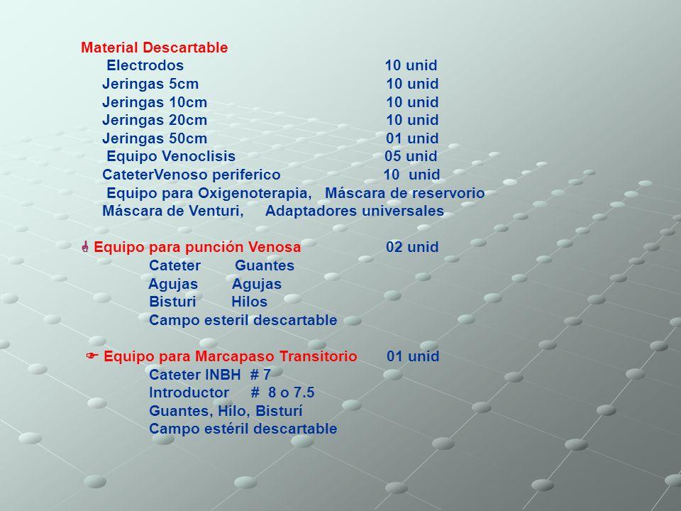 Material Descartable Electrodos 10 unid.