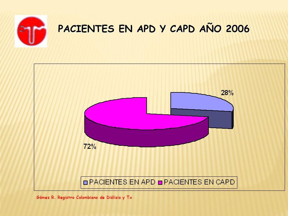 PACIENTES EN APD Y CAPD AÑO 2006