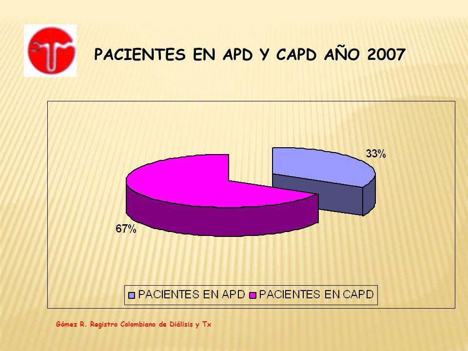 PACIENTES EN APD Y CAPD AÑO 2007