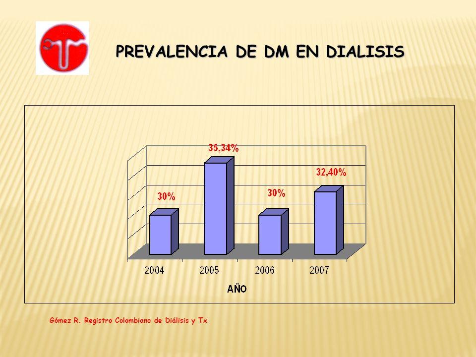 PREVALENCIA DE DM EN DIALISIS