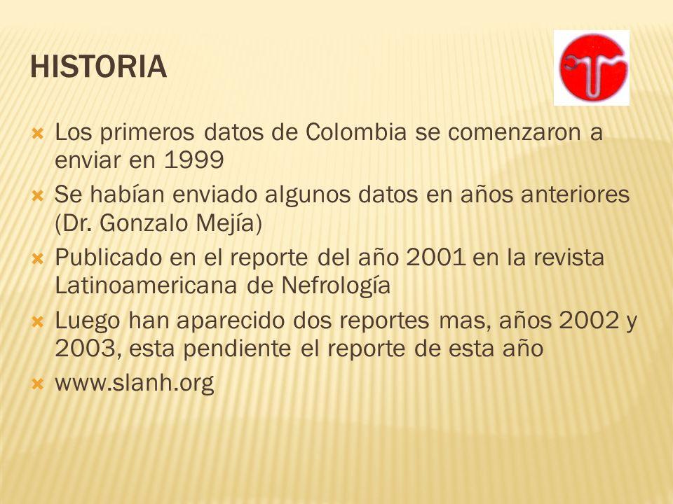 HISTORIA Los primeros datos de Colombia se comenzaron a enviar en 1999