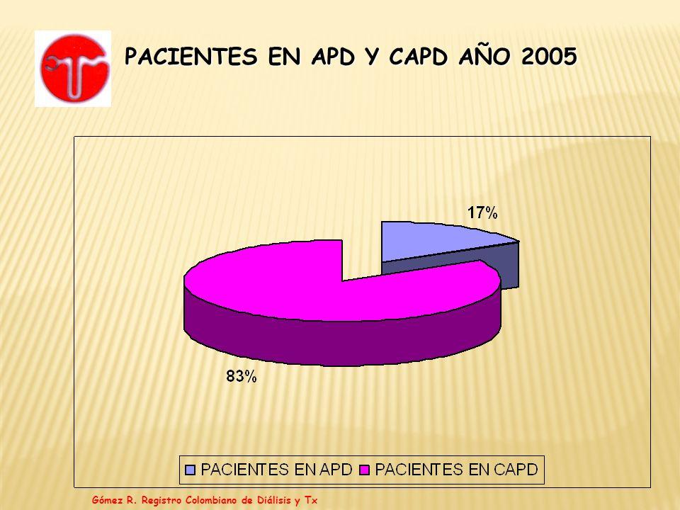 PACIENTES EN APD Y CAPD AÑO 2005