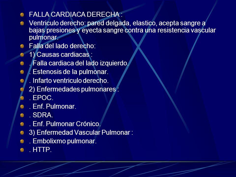 FALLA CARDIACA DERECHA :