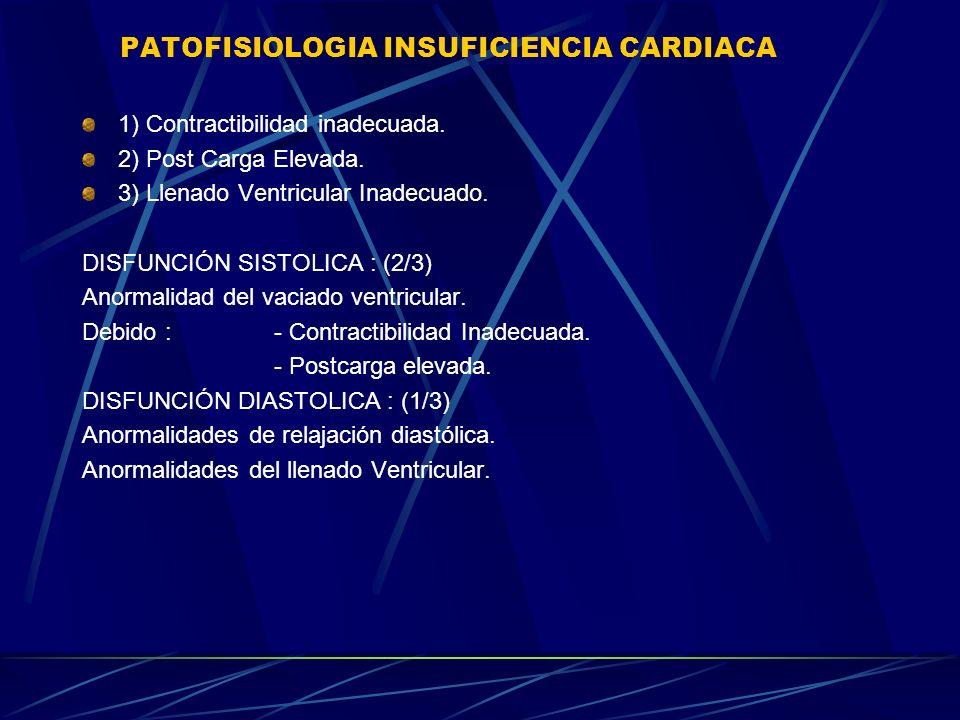 PATOFISIOLOGIA INSUFICIENCIA CARDIACA