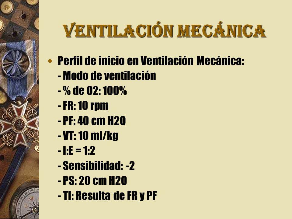 VENTILACIÓN MECÁNICA Perfil de inicio en Ventilación Mecánica: