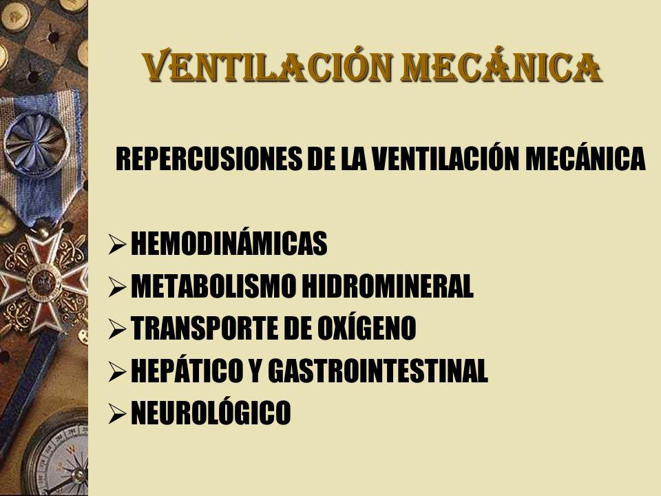 REPERCUSIONES DE LA VENTILACIÓN MECÁNICA