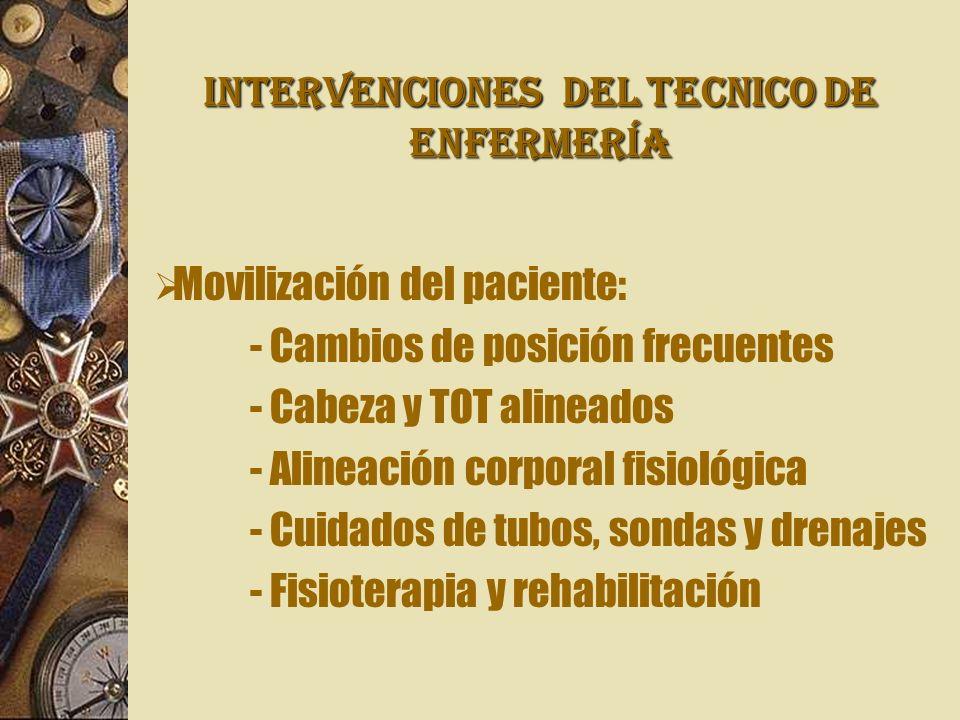 INTERVENCIONES Del TECNICO DE ENFERMERÍA