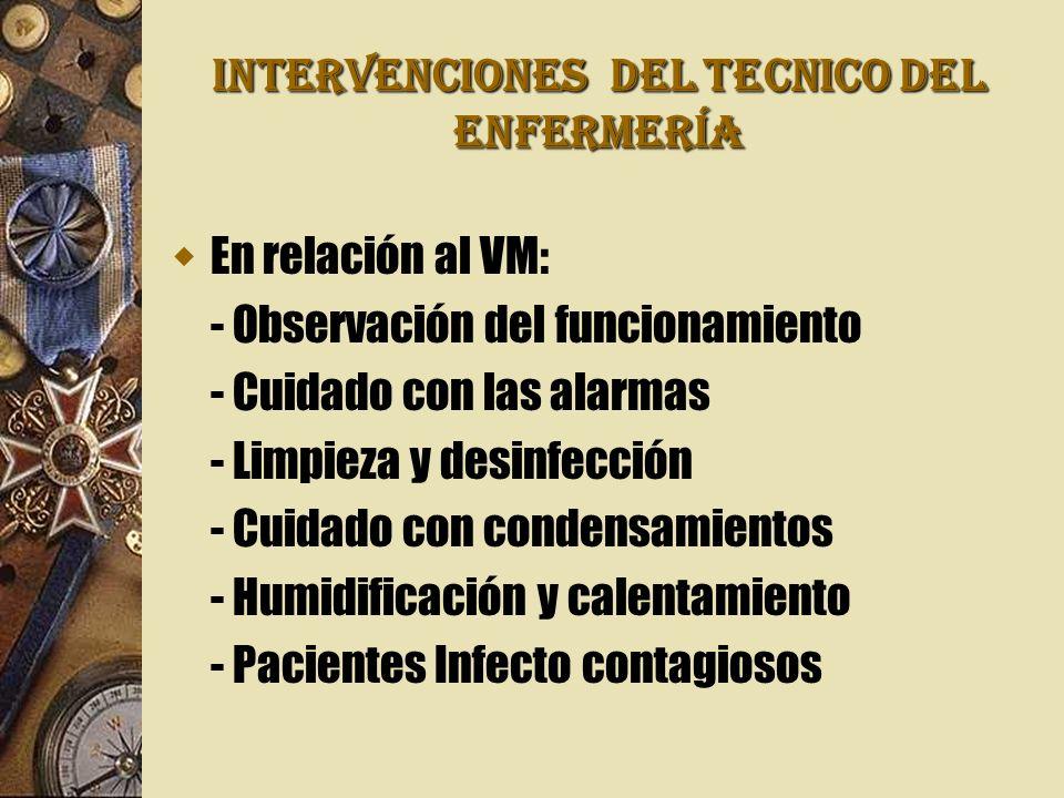 INTERVENCIONES DEL TECNICO DEL ENFERMERÍA