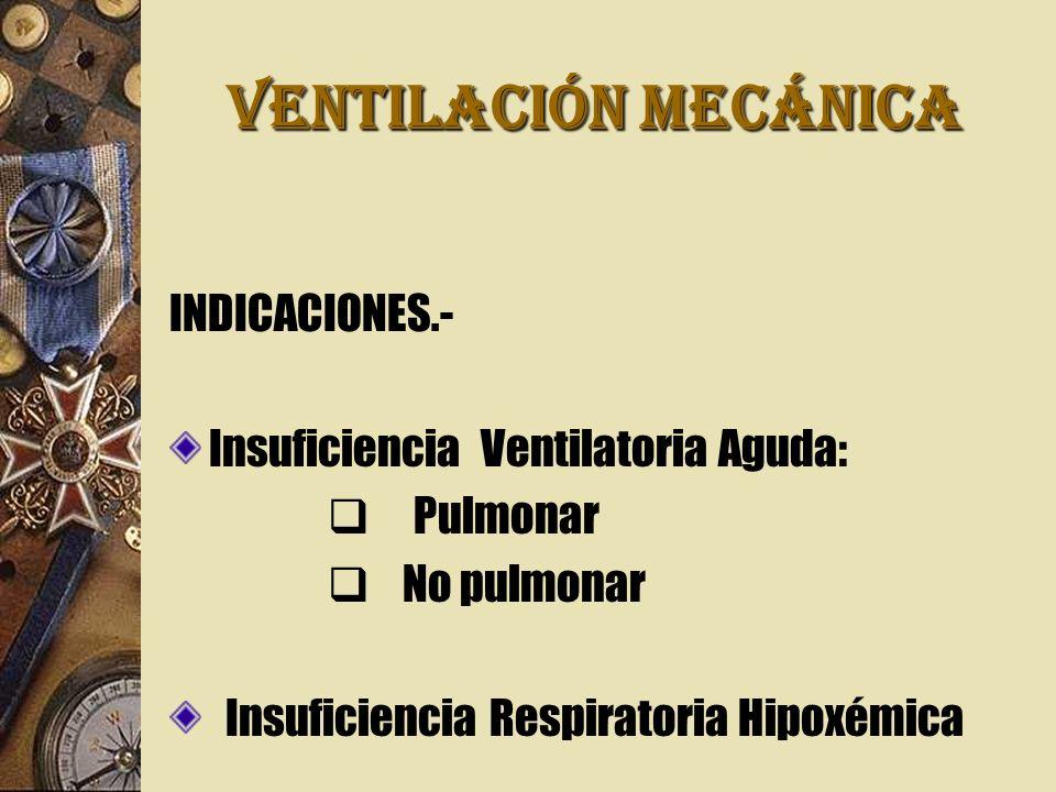VENTILACIÓN MECÁNICA INDICACIONES.- Insuficiencia Ventilatoria Aguda: