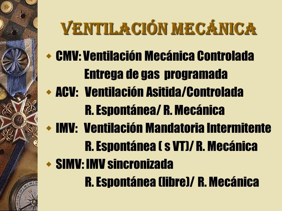 VENTILACIÓN MECÁNICA CMV: Ventilación Mecánica Controlada