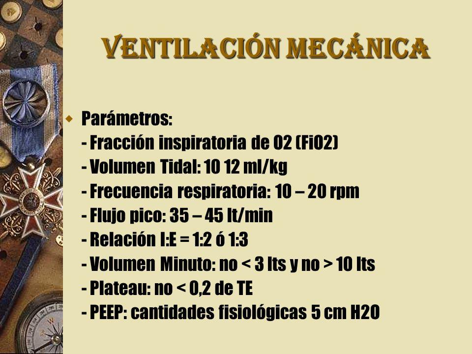 VENTILACIÓN MECÁNICA Parámetros: - Fracción inspiratoria de O2 (FiO2)