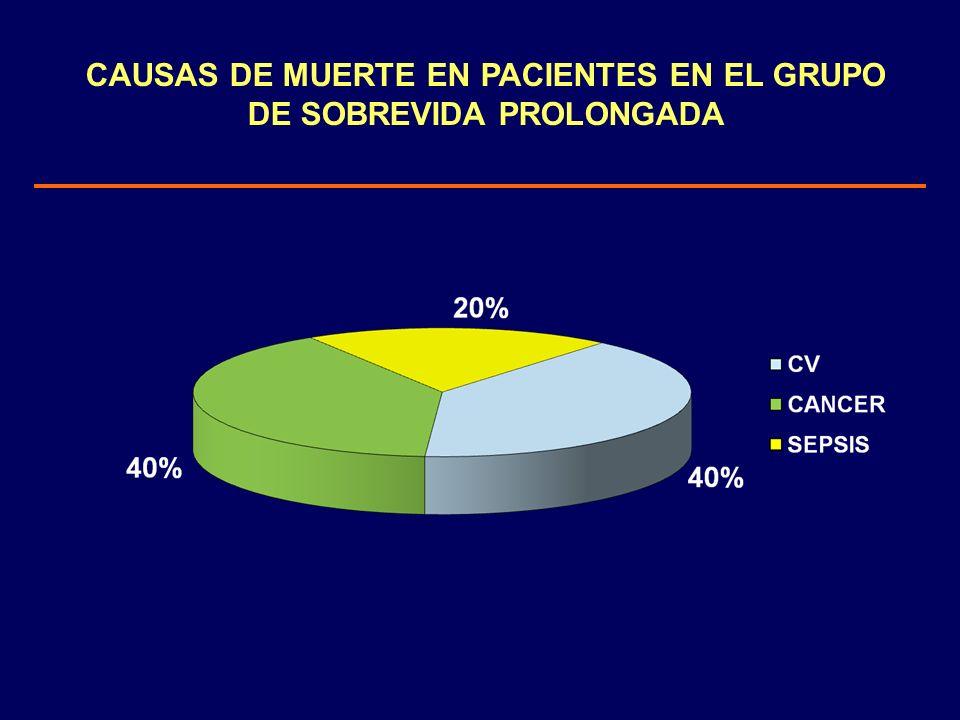 CAUSAS DE MUERTE EN PACIENTES EN EL GRUPO DE SOBREVIDA PROLONGADA