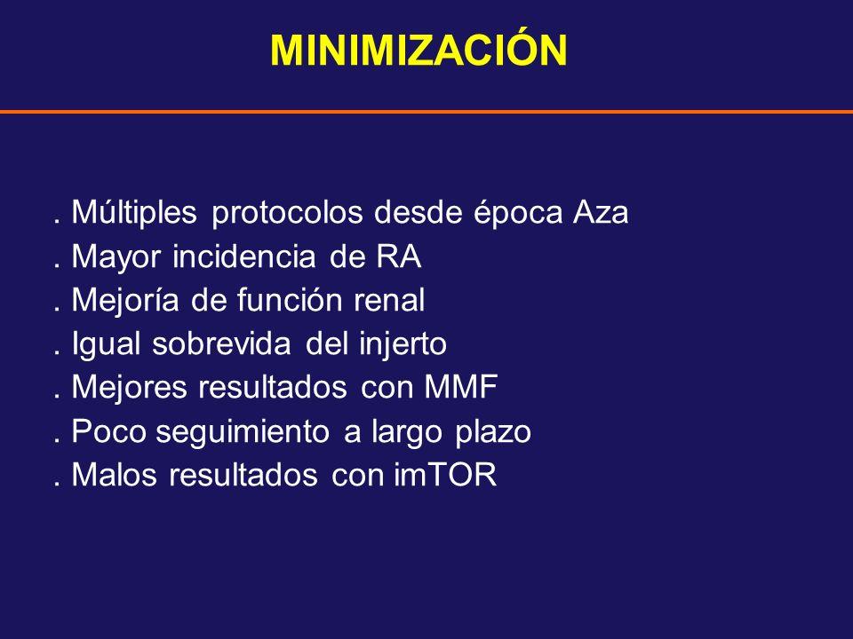 MINIMIZACIÓN . Múltiples protocolos desde época Aza