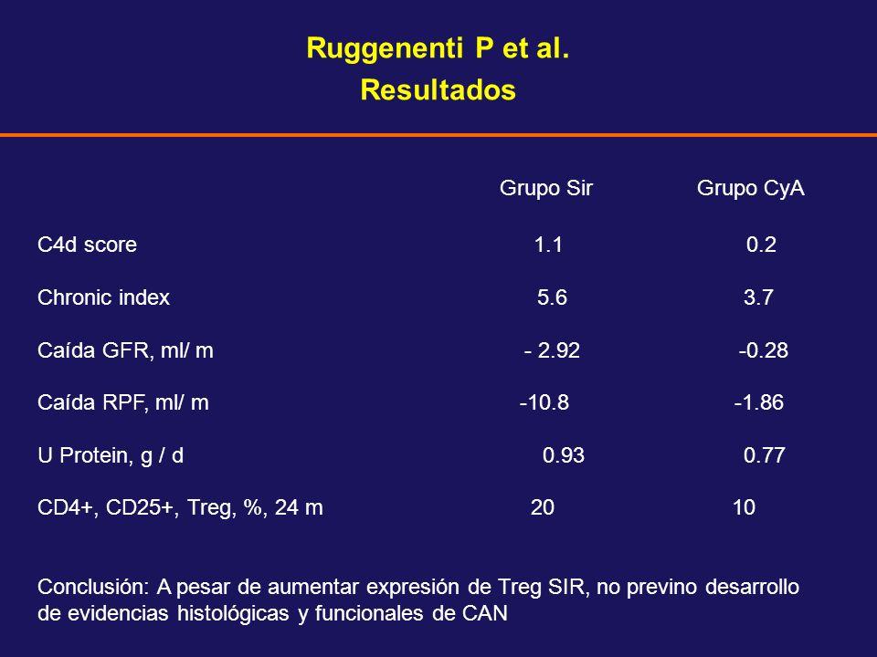 Ruggenenti P et al. Resultados