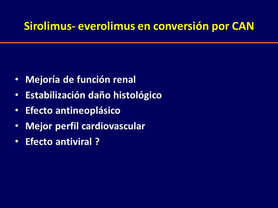 Sirolimus- everolimus en conversión por CAN