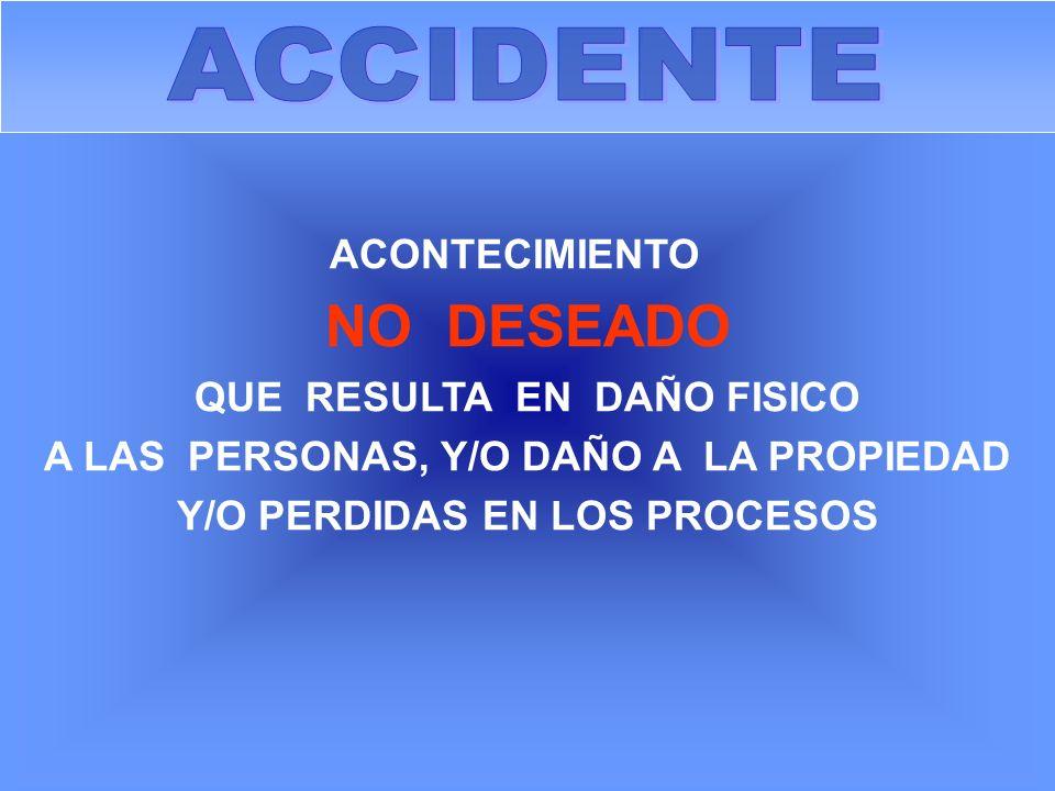 NO DESEADO ACCIDENTE ACONTECIMIENTO QUE RESULTA EN DAÑO FISICO