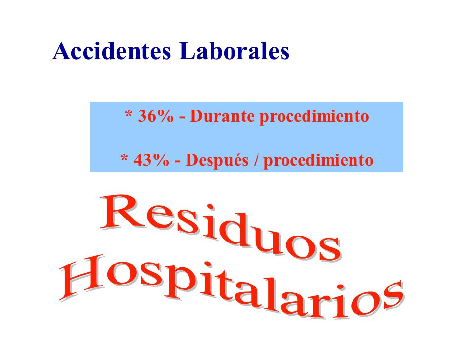 * 36% - Durante procedimiento * 43% - Después / procedimiento