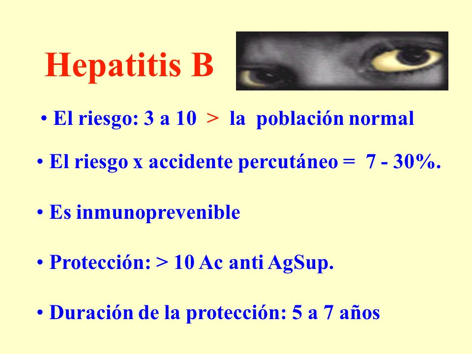 Hepatitis B El riesgo: 3 a 10 > la población normal