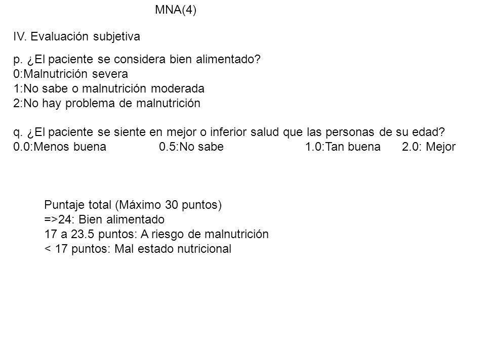 MNA(4) IV. Evaluación subjetiva. p. ¿El paciente se considera bien alimentado 0:Malnutrición severa.