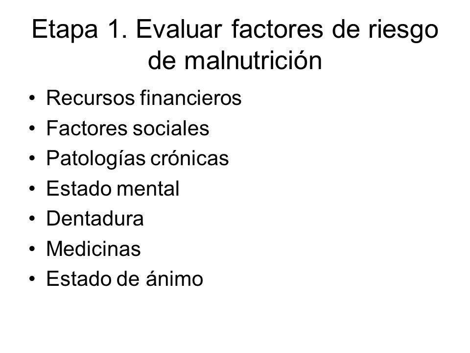 Etapa 1. Evaluar factores de riesgo de malnutrición