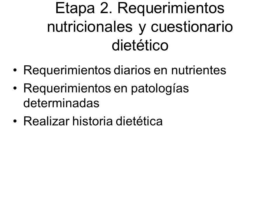Etapa 2. Requerimientos nutricionales y cuestionario dietético