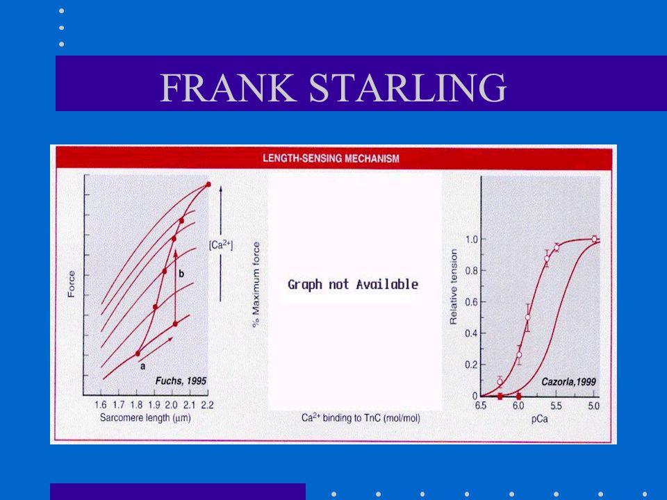 FRANK STARLING