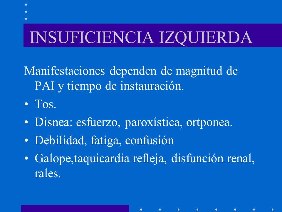 INSUFICIENCIA IZQUIERDA