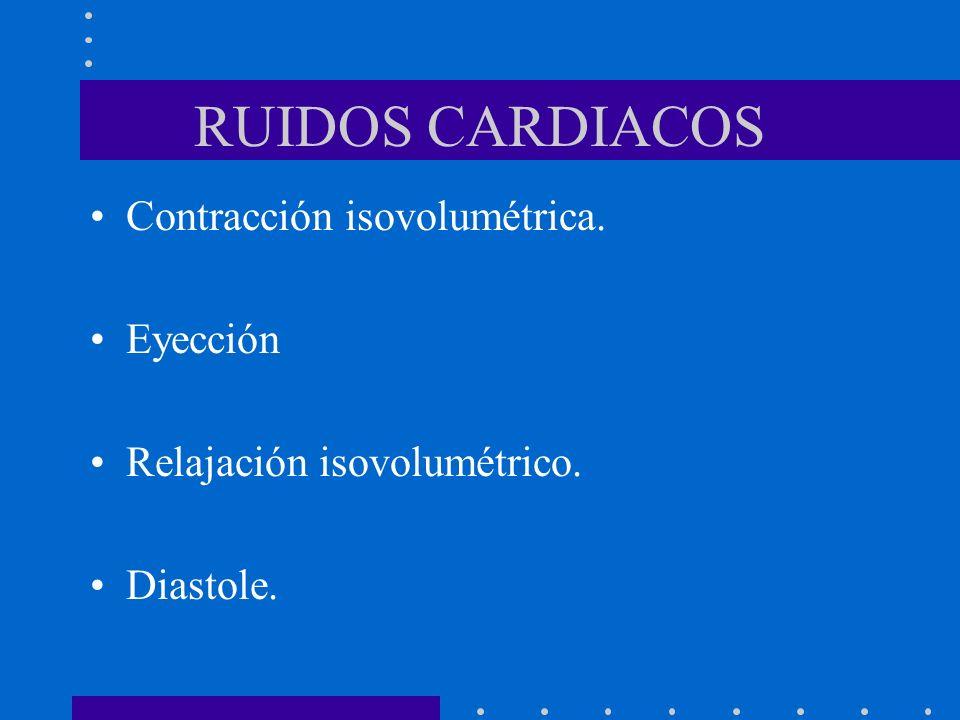 RUIDOS CARDIACOS Contracción isovolumétrica. Eyección