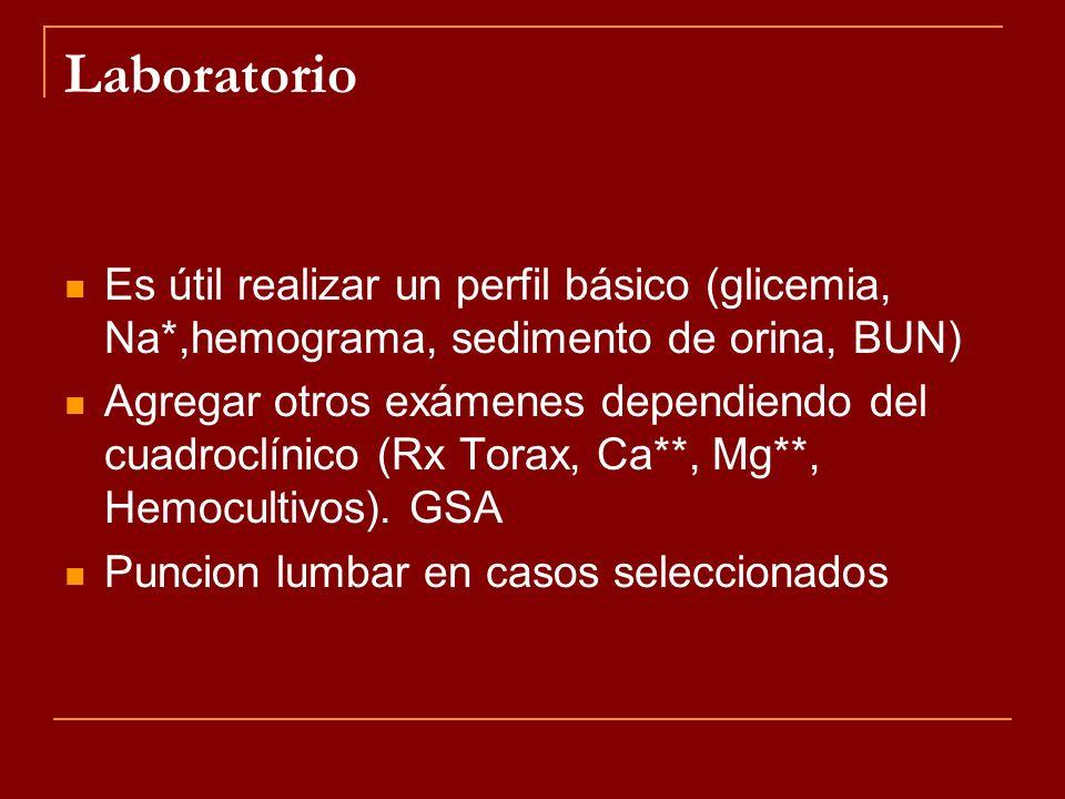 Laboratorio Es útil realizar un perfil básico (glicemia, Na*,hemograma, sedimento de orina, BUN)