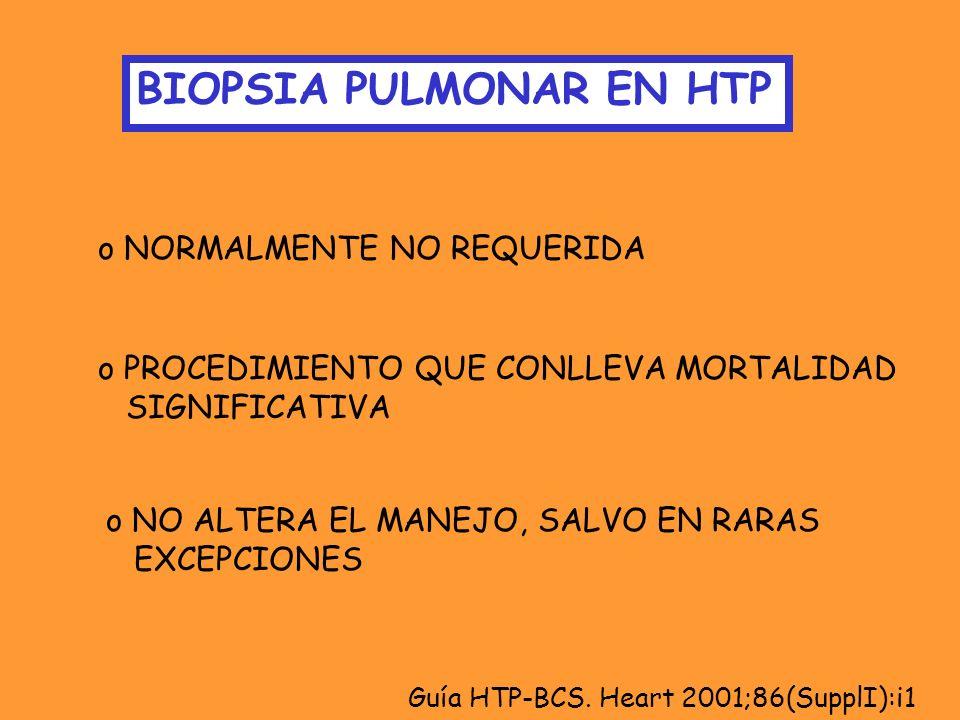 BIOPSIA PULMONAR EN HTP