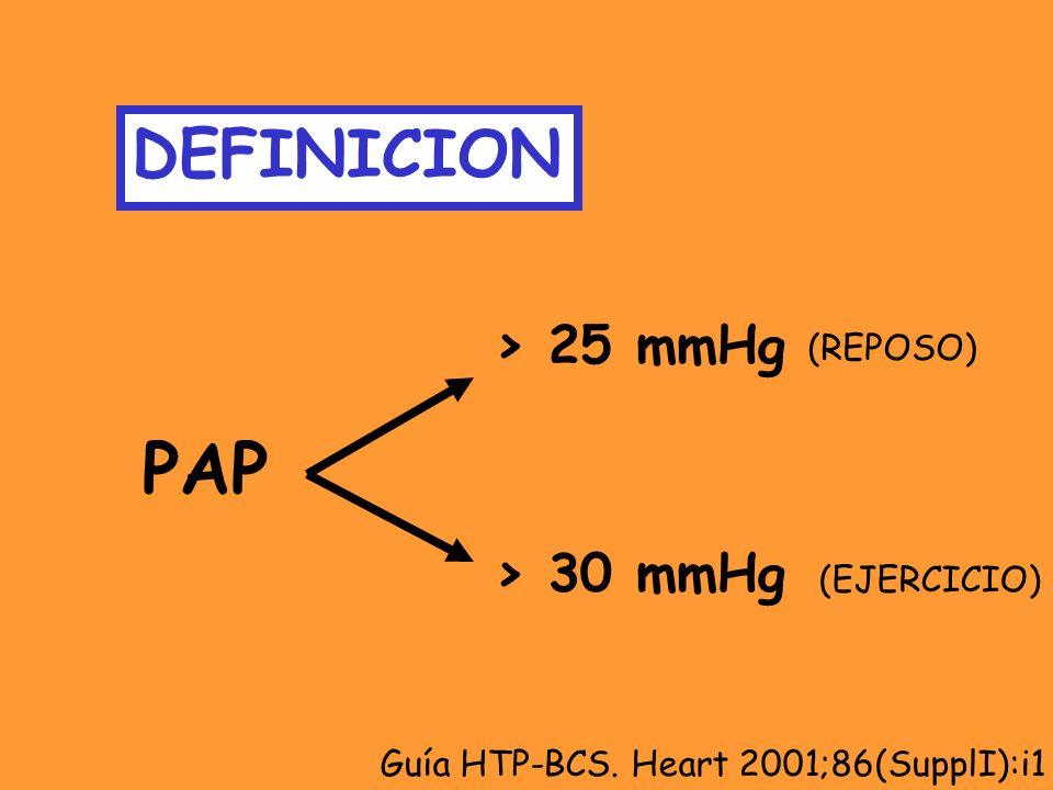 PAP DEFINICION > 25 mmHg > 30 mmHg (REPOSO) (EJERCICIO)