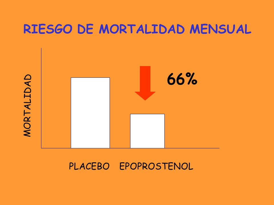 RIESGO DE MORTALIDAD MENSUAL